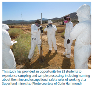 Photo of students working in the field.