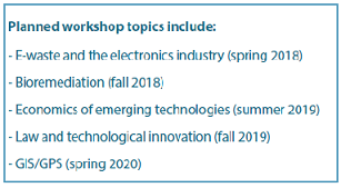 Planned workshop topics include: E-waste and the electronics industry (spring 2018), Bioremediation (fall 2018), Economics of emerging technologies (summer 2019), Law and technological innovation (fall 2019), GIS/GPS (spring 2020).