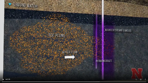 A video on AirLift Environmental's website compares oxidant candles to traditional methods.